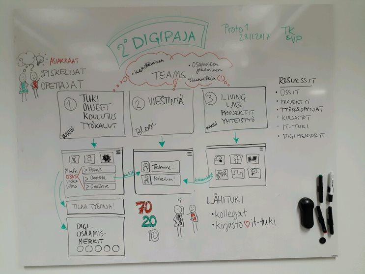 Digipajan prototyyppi 1